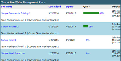 Smart Portfolio Management